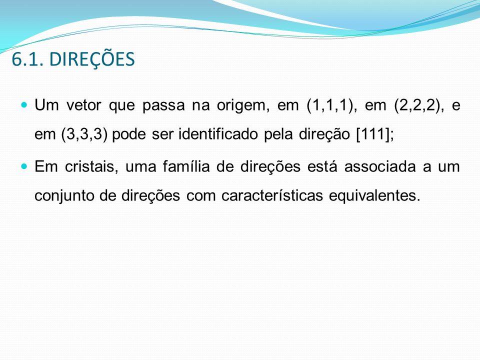 6.1. DIREÇÕES Um vetor que passa na origem, em (1,1,1), em (2,2,2), e em (3,3,3) pode ser identificado pela direção [111];